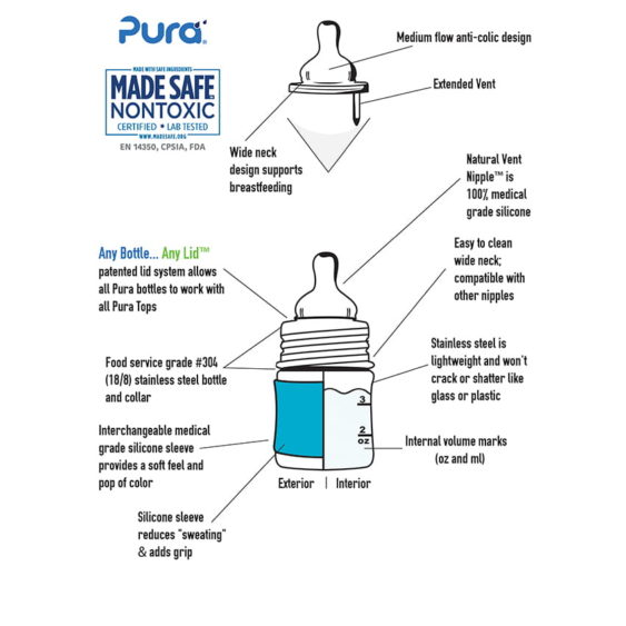 Pura RVS speenfles 150ml aqua